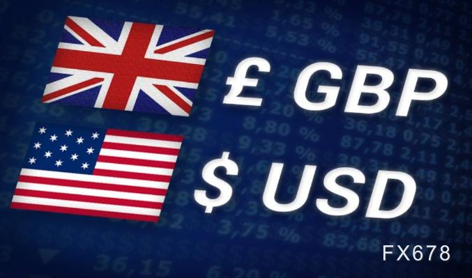 英镑刷新近三年新高直逼1.41,多头喜提两大利好