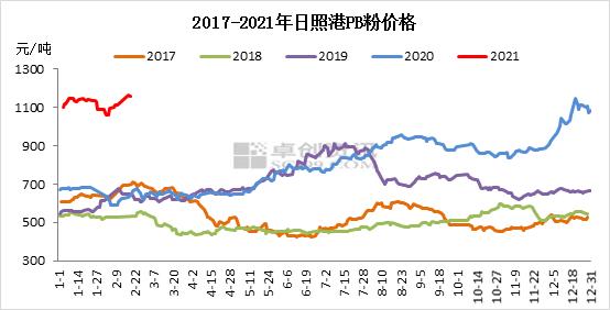 黑色产业涨势如虹 现有估值空间简析