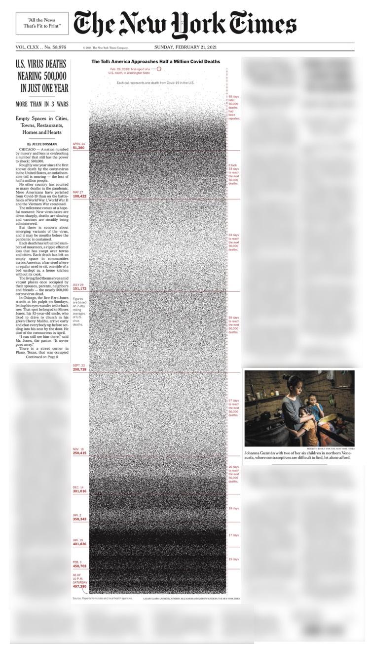 央视:疫情死亡人数破50万 美国舆论集体反思