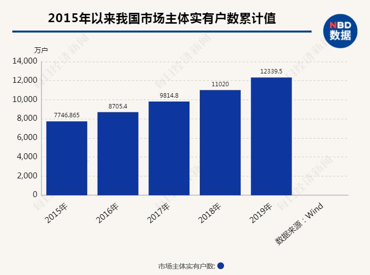 2020新疆经济总量