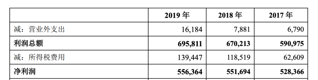 金龙鱼股价较最高点下跌超30% 业绩不及预期源于套期保值?
