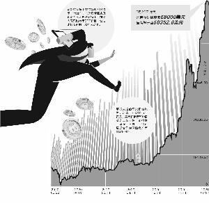 深夜血洗!数字货币全线闪崩,发生了什么?美国财长耶伦发声
