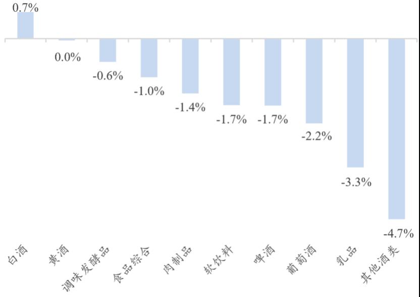 【开源食饮每日资讯0223】盐津铺子预计2020年度实现归属于上市公司股东的净利润同比增长88.70%