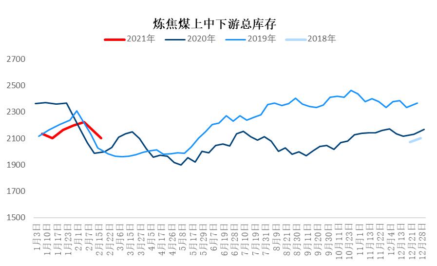焦煤高台跳水,市场分歧加大