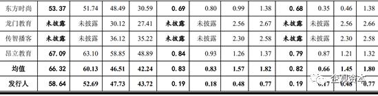 老鹰股份IPO囧途,资产负债率达80%,募投项目已完工竟仍募资