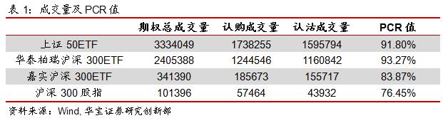 期权日报(20210223):隐含波动率震荡下行