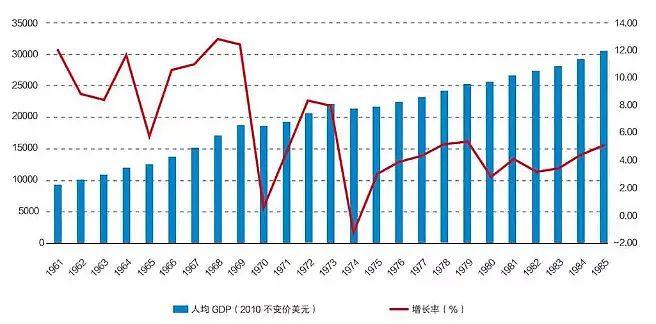 中国的日本人均gdp_美媒 中国人均GDP排名将大幅提升