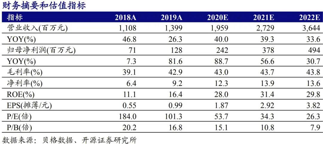 【盐津铺子:春节错峰Q4业绩增速回落,全年增长符合预期】开源中小盘|信息更新