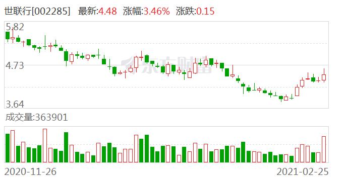 世联行:子公司向单一资金信托(云联18号)转让信贷资产