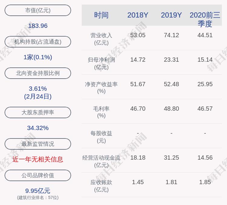 上峰水泥:拟以1.12 亿元收购内蒙古松塔水泥有限责任公司85%股权