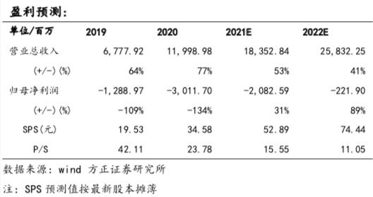 B站(BILI.US)2023年MAU有望达4亿,期待多元商业生态与内容生态的更深融合