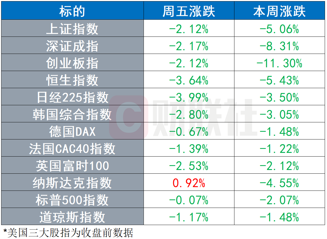环球市场前瞻:中国进入两会时间 Zoom视讯、携程公布最新财报
