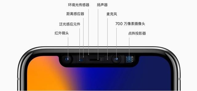 """要把iPhone的刘海""""砍掉"""",苹果要跨过多少坎?"""