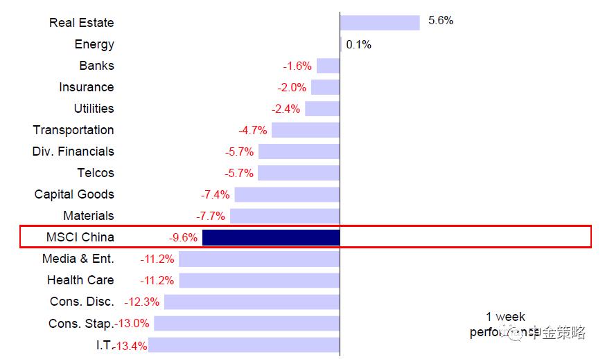 中金:港股调整后更具吸引力