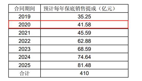 """3天跌掉380亿市值:百亿资金""""抄底"""" 上海机场""""价值""""崩塌了?"""