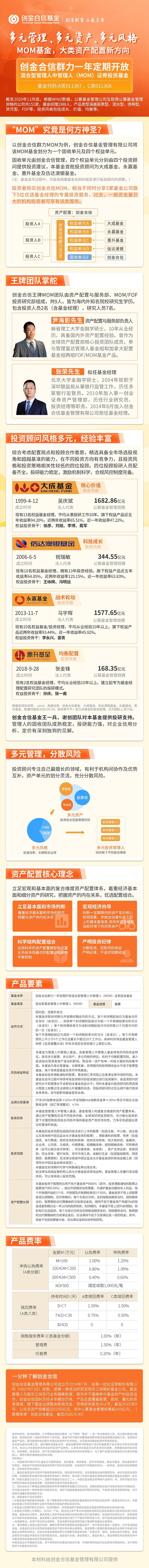 创金合信群力MOM重磅发行(募集期:2月18日-3月4日)