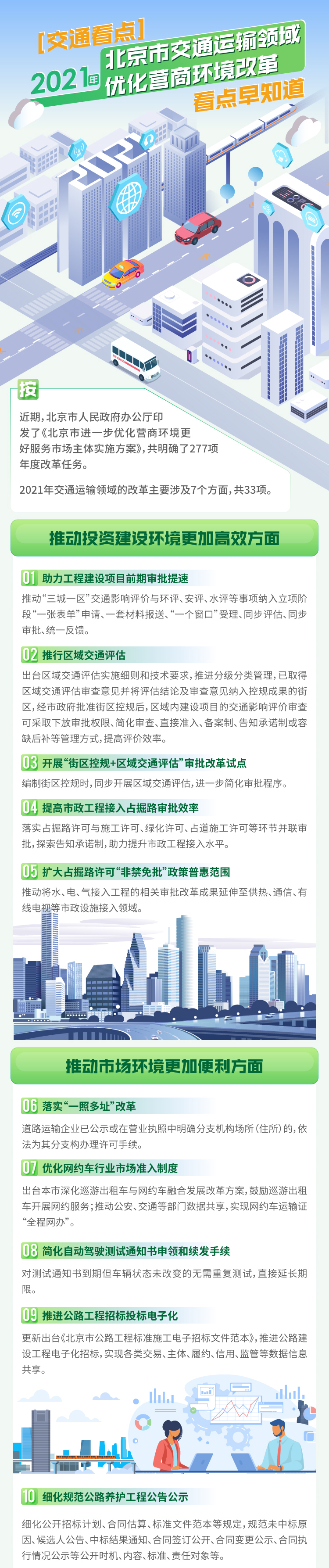 一图读懂:2021年北京交通运输领域优化营商环境改革要点图片