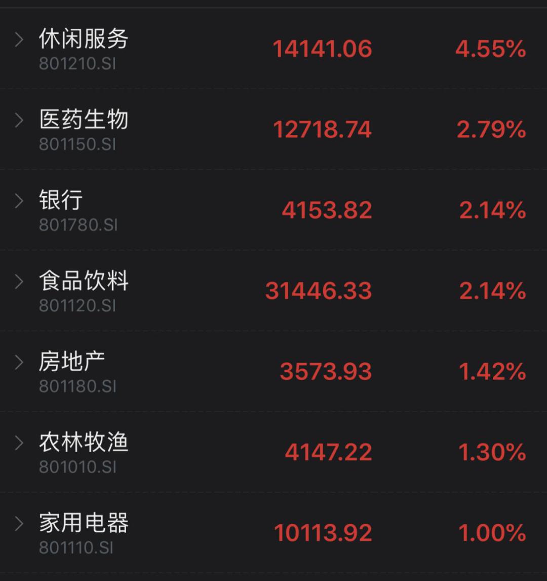 茅台市值接近3万亿:核心资产又牛了 要持股过节?