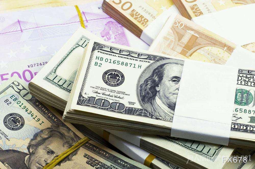 2月5日美元指数走势分析