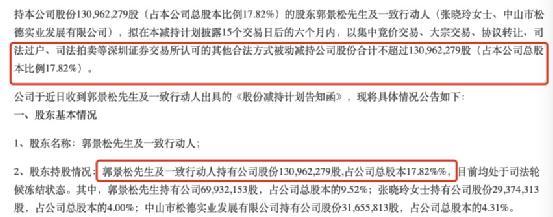 福能东方大股东要清仓减持 半年不到第三大股东套现6700万