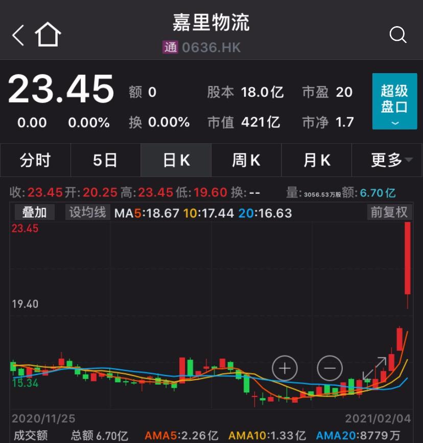 两个首富联手搞事?春节6.2亿元加班费奖励员工 公司双双停牌