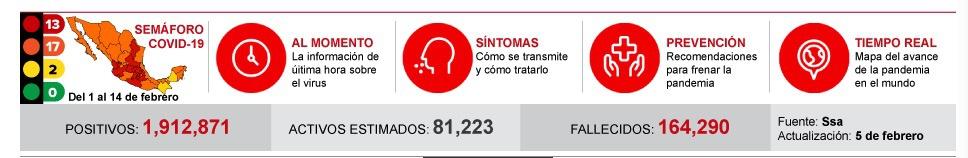 墨西哥全国累计新冠肺炎确诊病例超过191万例