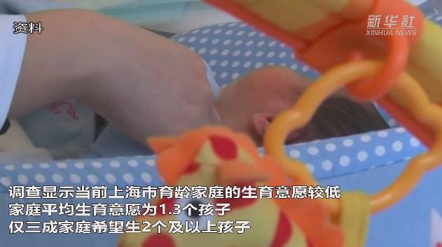 ↑观察表现,当前上海市育龄家庭的生养意愿较低新华社视频截图