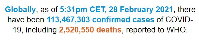 世卫组织:全球新冠肺炎确诊病例超过1.134亿例