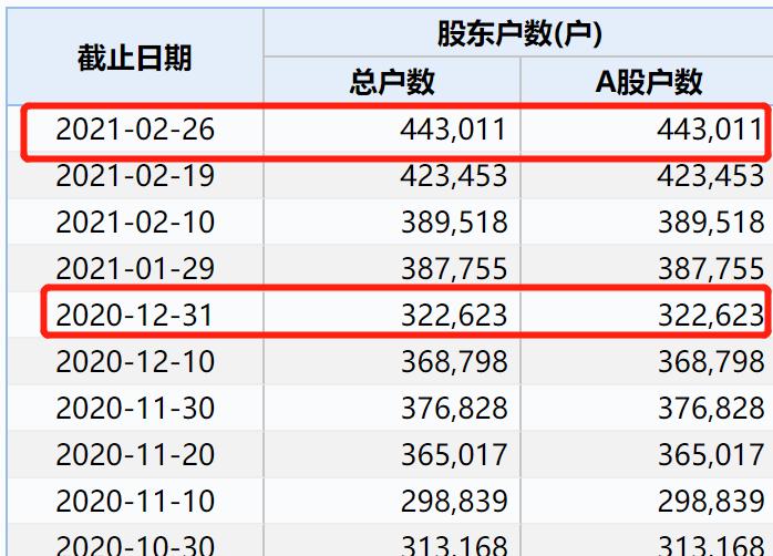 """44万股民炸锅 2700亿""""果链""""巨头立讯精密突发利空"""