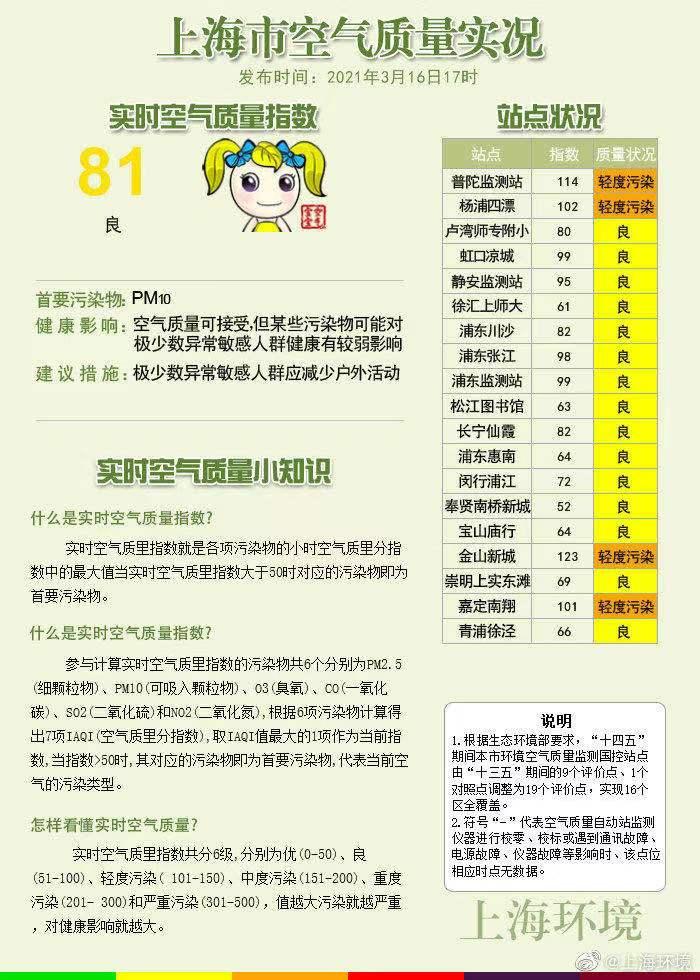 6日17时上海摩臣2APP下载,摩臣2APP下载图片