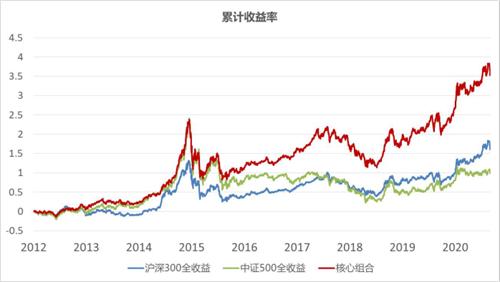 华宝基金胡洁:ETF黄金时代下的财富管理新思路