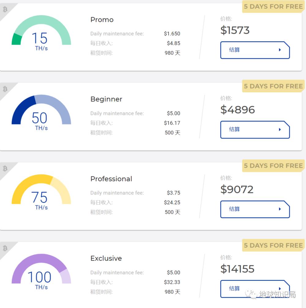 按这个公司给的报价,收益还算可观,不过套餐价格是固定的,比特币价格却是波动的,富贵在天(图:cryptouniverse.io)
