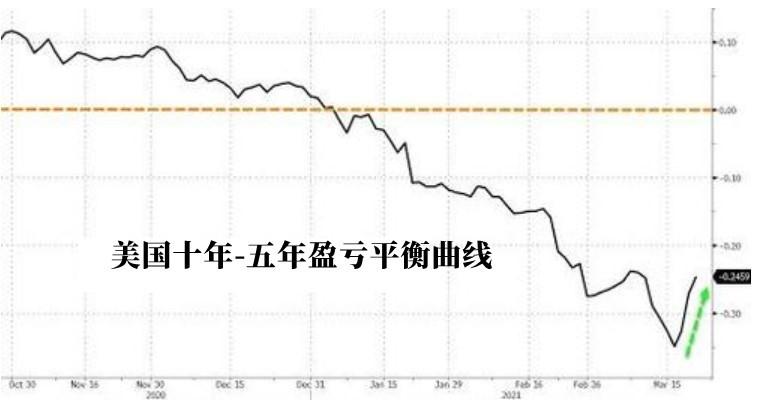 大摩:新的经济周期持续时间更短,但会前所未有地火热