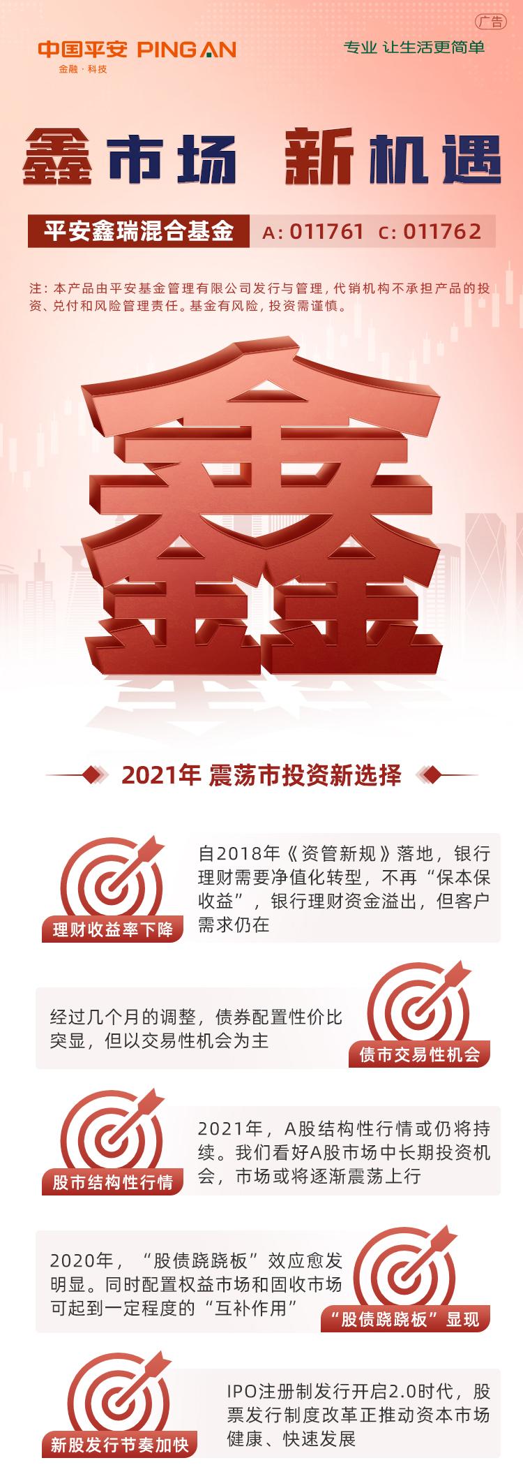 鑫市场 新机遇|平安鑫瑞混合基金3月29日起公开发售!