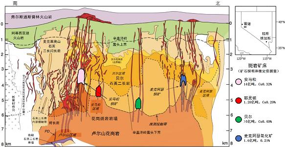 英国科学家探索斑岩铜矿成因