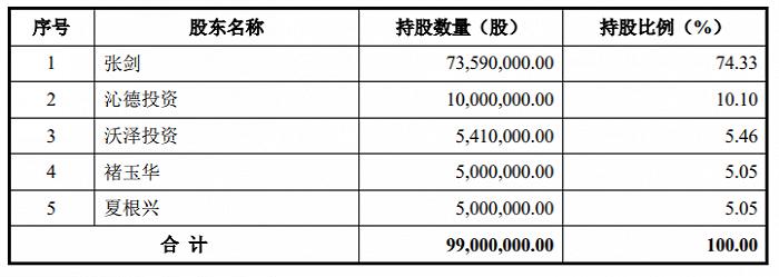 """""""倚靠""""国家电网 IPO前家族企业泽宇智能存货大增"""