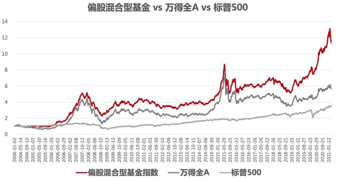 睿远基金:投资的价值观影响最终走向哪里