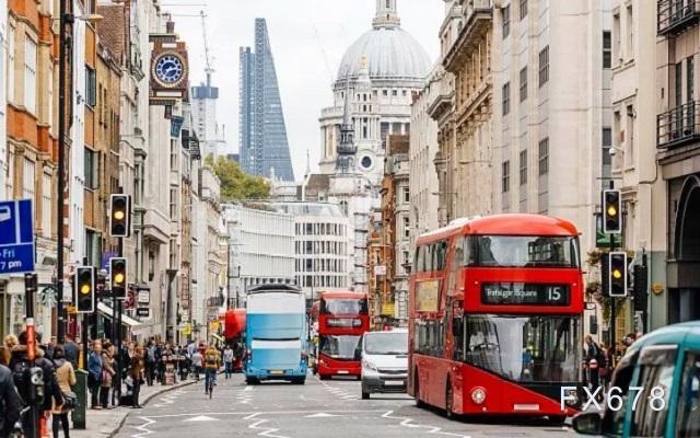 英镑企稳反弹为时不远?机构预测英国CPI将自4月份起大涨