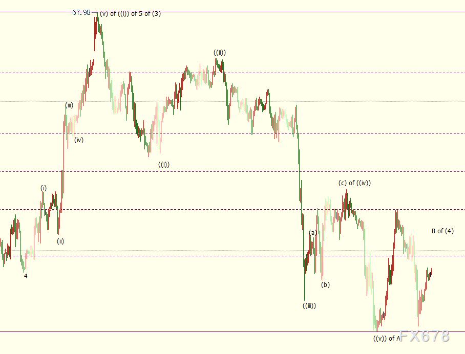 NYMEX原油料升破61.36美元,但空头大靠山未倒