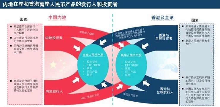 新闻 | 全球第四!香港金融中心指数排名再次升高!