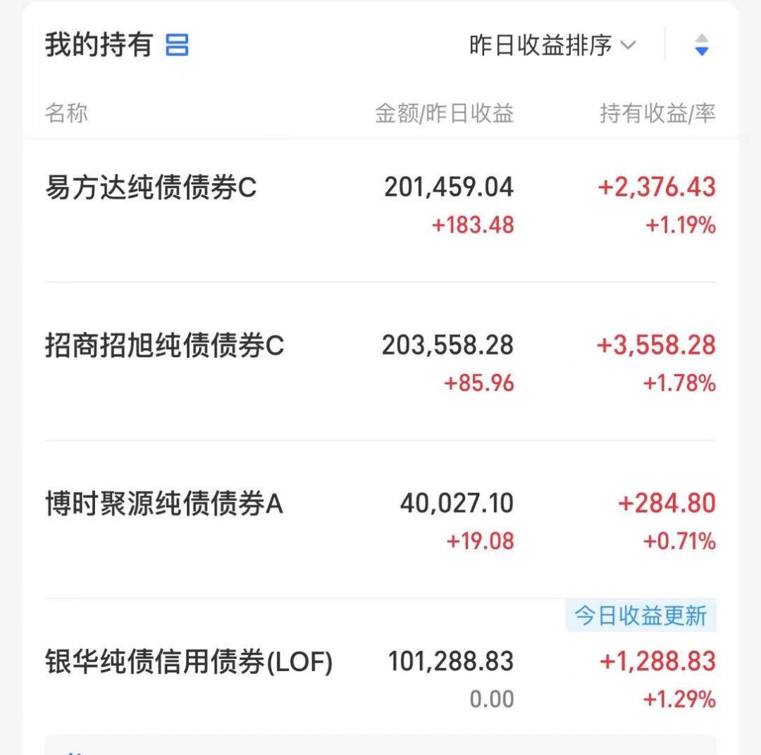 瞧瞧我的这几个债基,最高的三个月赚了1.8%