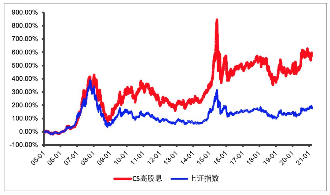 身处震荡的市场中,如何寻找确定性投资机会?