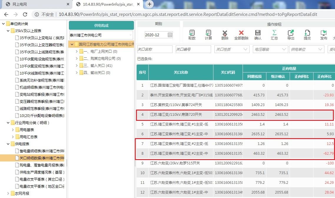 """江苏泰州供电公司:巧用""""网上电网"""" 修正电能量系统供电量异常问题"""