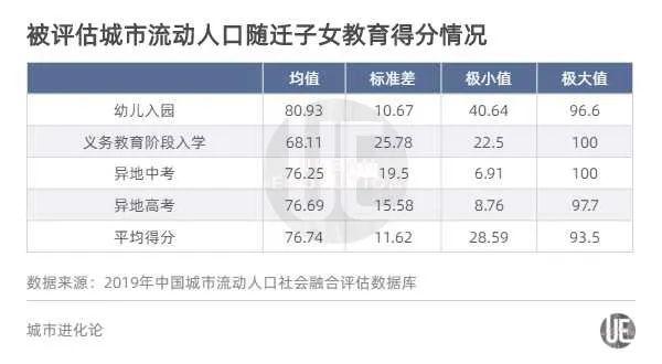 """《【超越在线登录注册】有人研究了中国60座主要城市 谁最适合""""打工人""""扎根?》"""