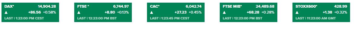 """市场情绪巨变:黄金大破位暴跌20美元 Archegos爆仓背后:""""大清算""""一幕更吓人"""
