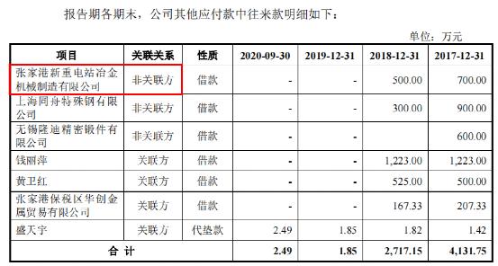 """海锅股份和""""非关联方""""共用电话,后者股东或已突击入股"""