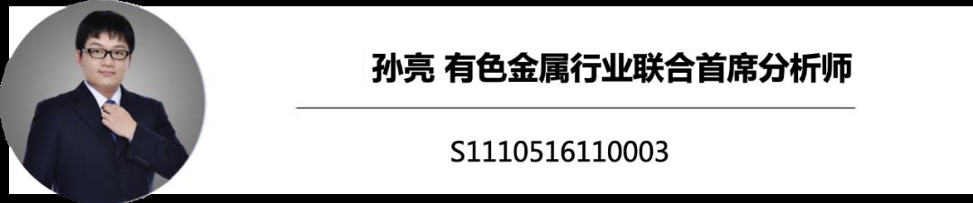 【天风Morning Call】晨会集萃20210330