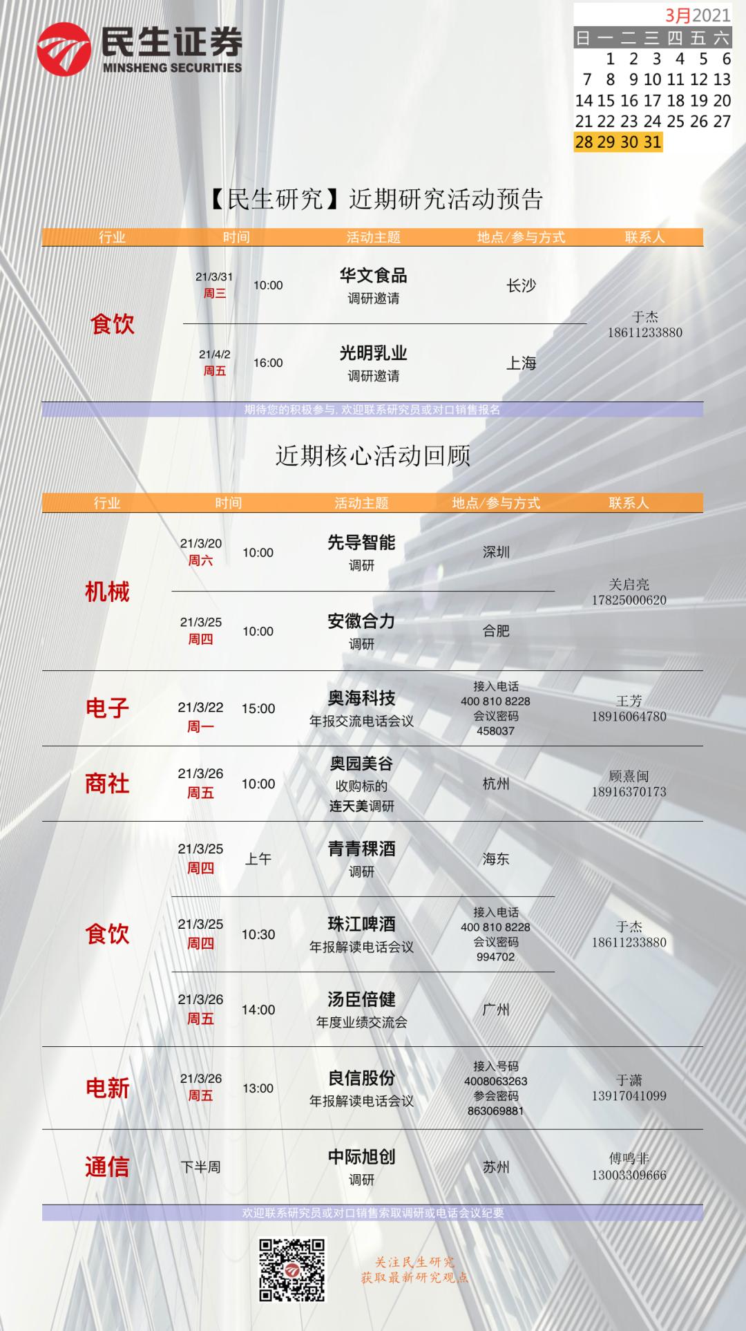 【民生证券研究院】晨会纪要20210330