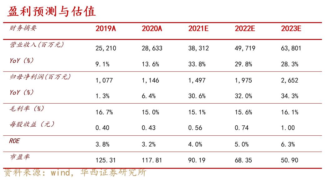 【华西军工】航发动力:2020扣非净利润+11.65%,聚焦主业保障军品