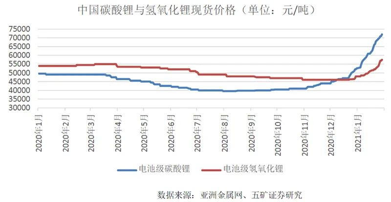 """股东户数两个月激增54% 揭密""""锂茅""""赣锋锂业抱团瓦解过程"""